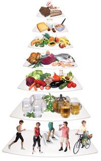 kuidas kiirendada rasva poletamise metabolismi slimming banoffee pie