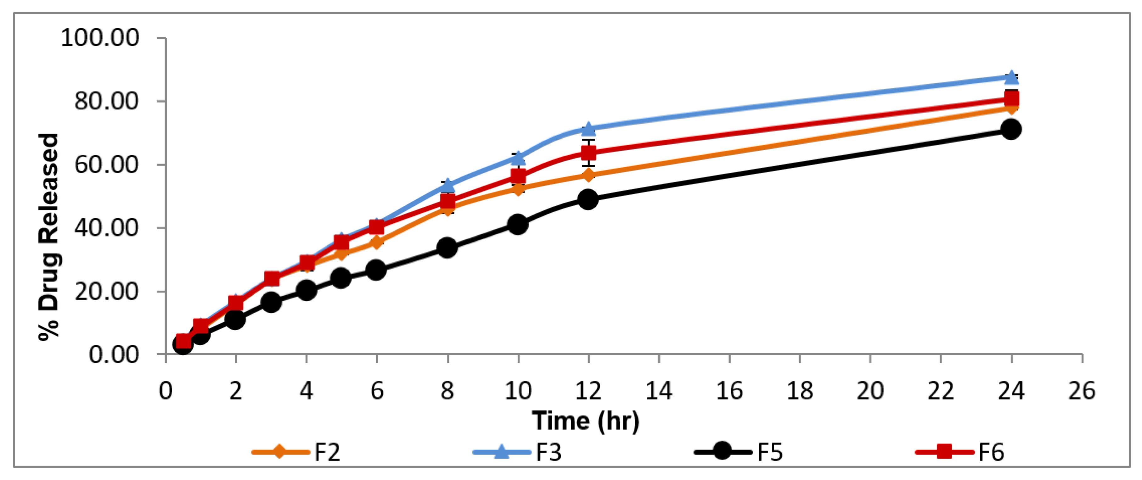 fatsid poletavad kala retseptid kaalulangus meega