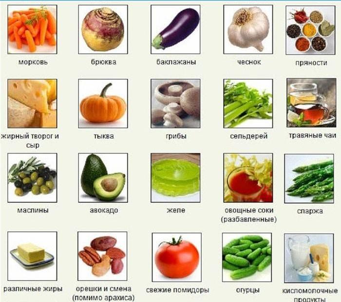 millised toiduained poletavad rasva magamise ajal
