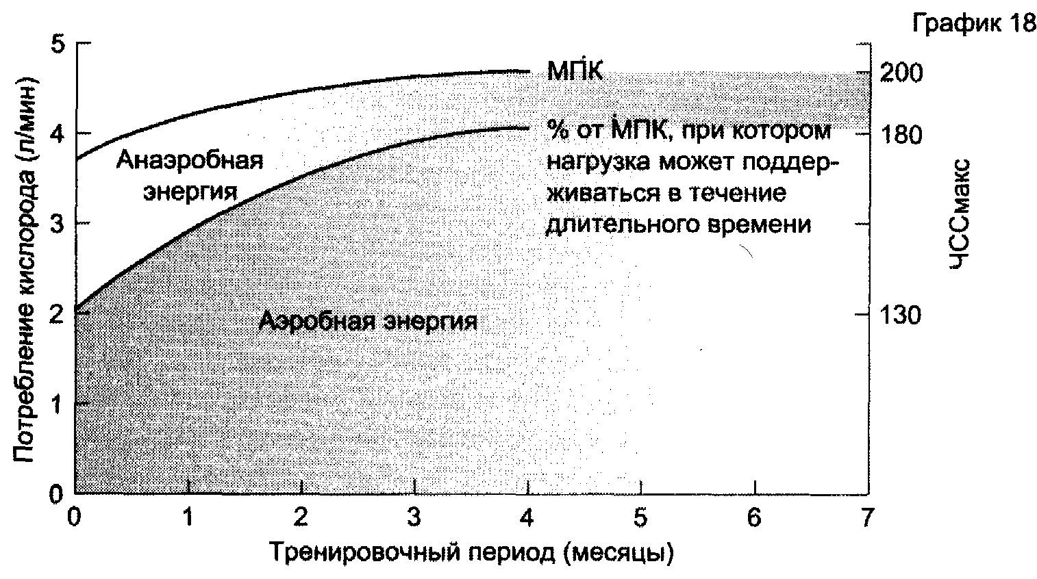 sihtige sudame loogisageduse diagrammi rasva poletamine