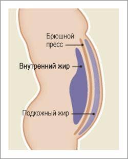 kuidas eemaldada rasva kogu kehast nirvana slimming