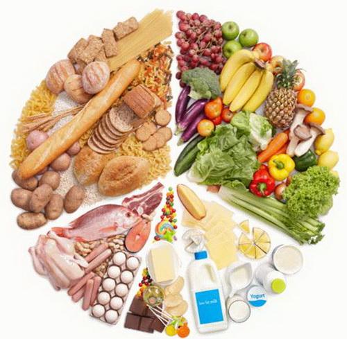 5 toiduainete kaalulanguse ajal kunagi suua t rahvas rasva kadu artiklid