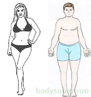 npp poletab rasva gd kaalulangus