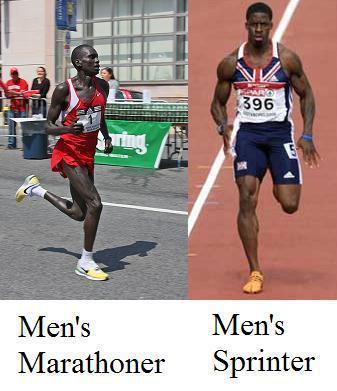 kaalulangus sprint vs jog beta burn fat burner