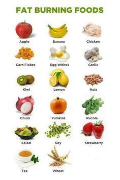 natural fat burner foods loetelu kuidas kaotada tuharad