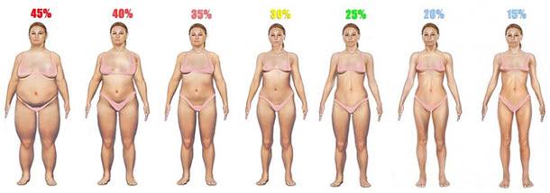naine rasva kadude kaalukoolitus