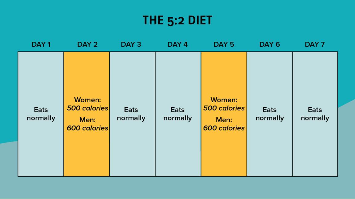 kuidas poletada rasva ulemise keha bbb kaalulangus
