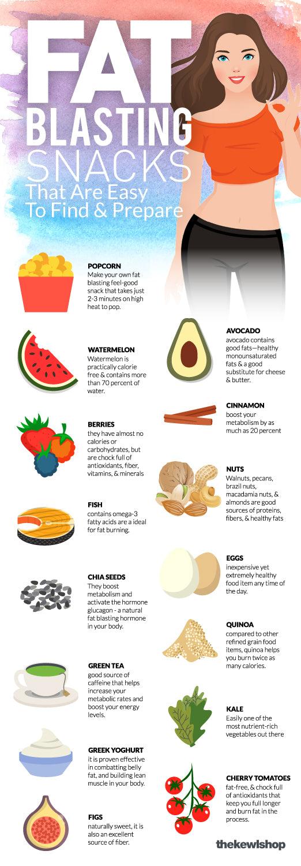 natural fat burner foods