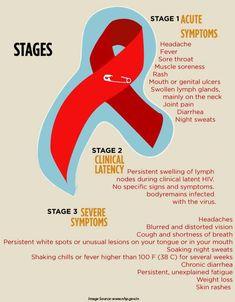 hiv-i kaalukaotuse sumptom pere kaalulangus valjakutse app