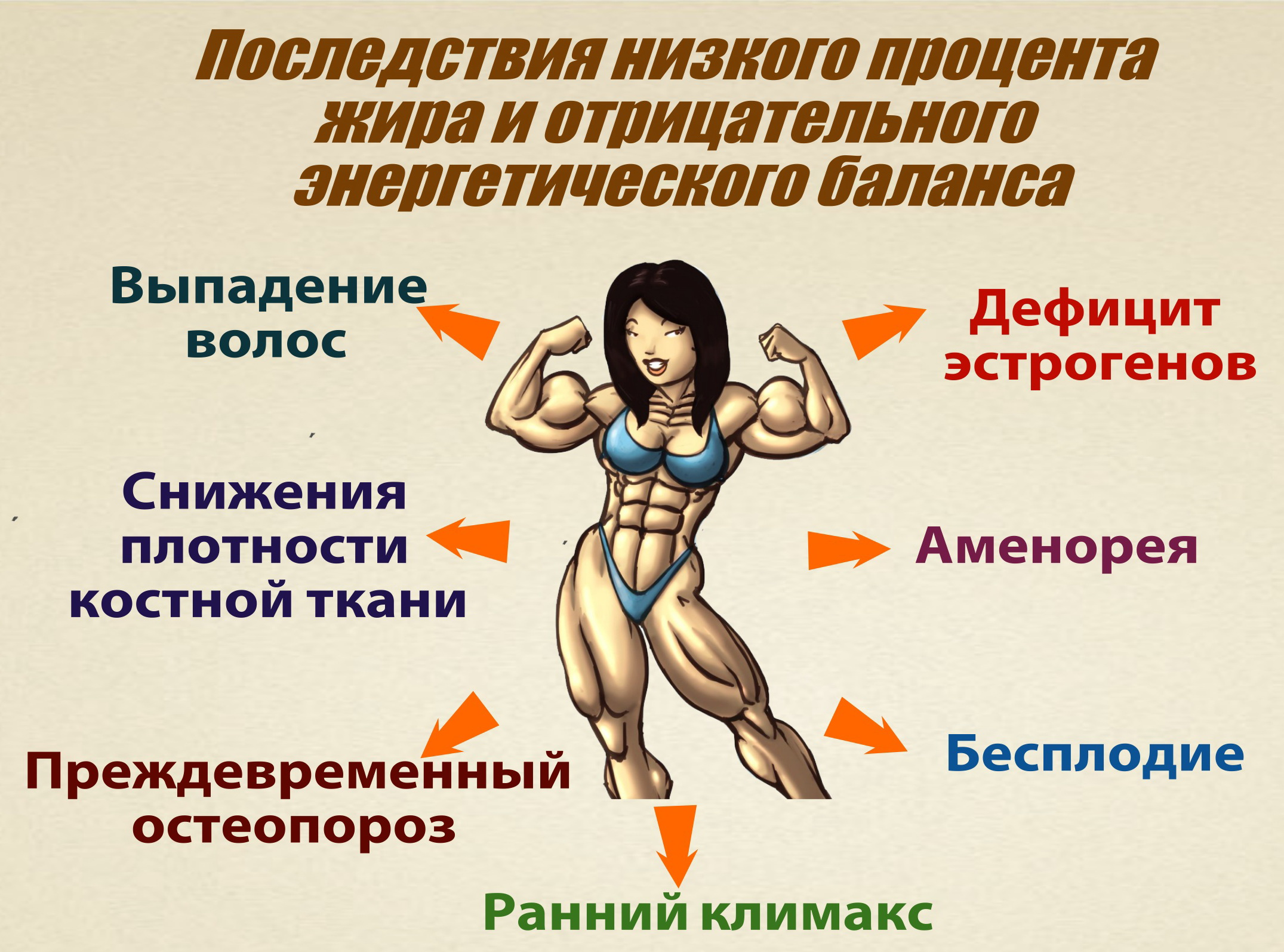 kuidas leida keha rasva protsendi kaotust