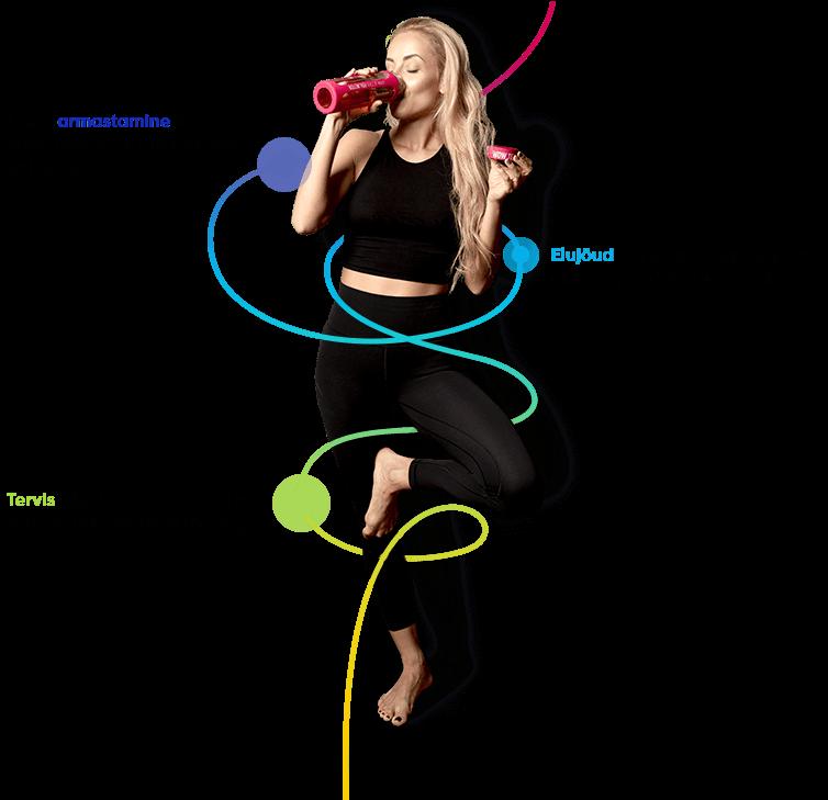 mic b-kompleksi rasva kadumispakett