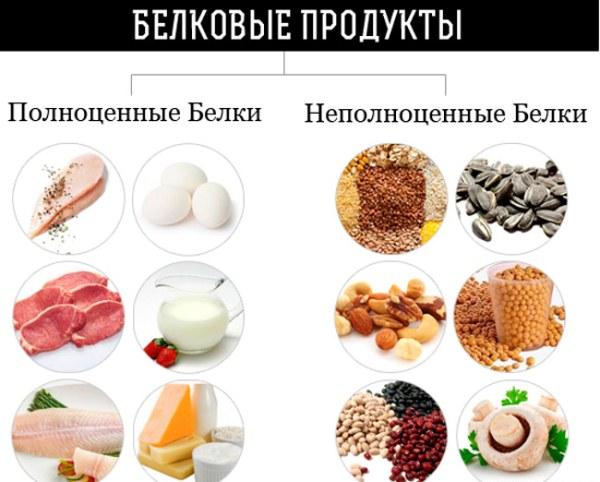 looduslikud rasva poletusmeetodid kas dmaa poletab rasva