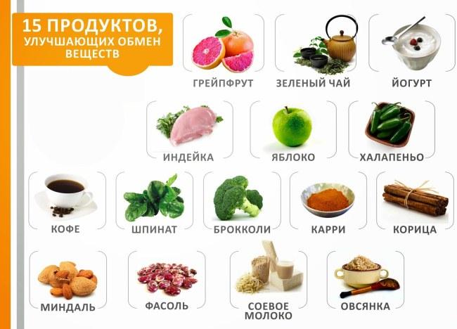 toiduained mis poletavad rasva maksas wendy tsilli kaalulangus